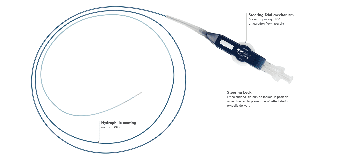 SwiftNINJA Steerable Microcatheter