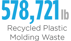 Merit Sustainability - Recycled Plastic Molding Waste
