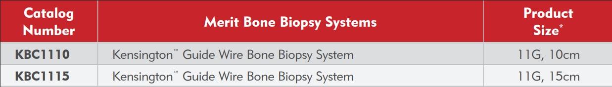Kensington Bone Biopsy Ordering Info
