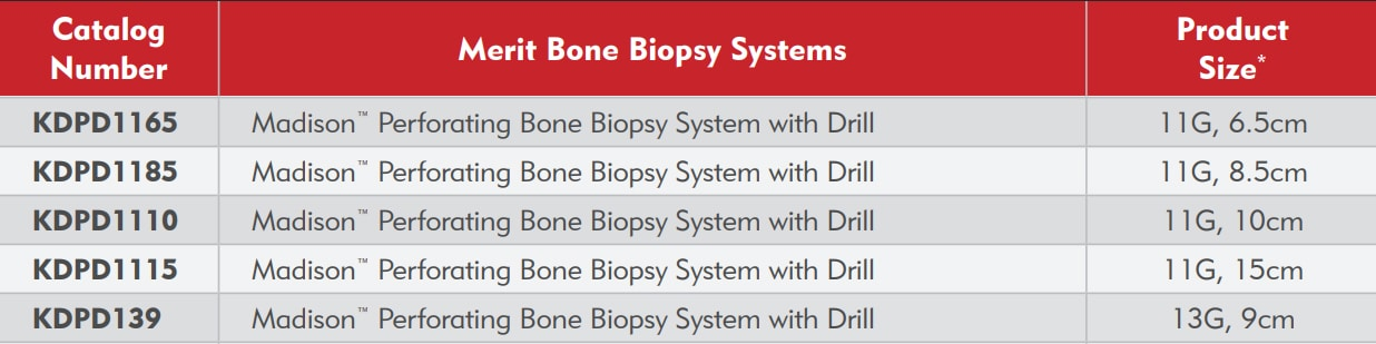 Madison Bone Biopsy Ordering Info