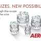 New Sizes - AEROmini Through-the-Scope and Over-the-Wire Stents - Merit Medical