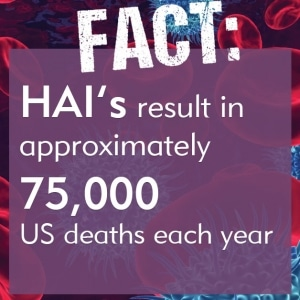 HAIs result in about 75K deaths