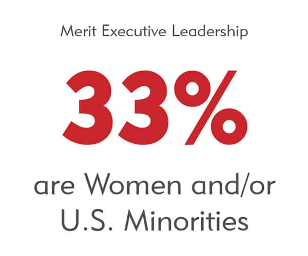 Notable Achievement - 33Percent of Merits Executive Leadership are Women and or US Minorities