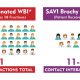 13-13 Contact Interactions with SAVI Brachy vs 41 with Hypofractionated WBI - Merit Medical