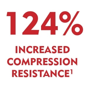 Prelude IDeal - 124% Increased Compression Resistance - Merit Medical