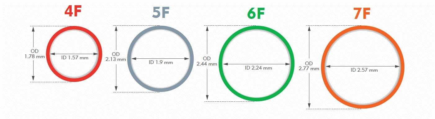 Prelude IDeal - 13% Thinner Wall, Same Outer Diameter, Larger Inner Diameter