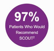 97% patients who would recommend SCOUT